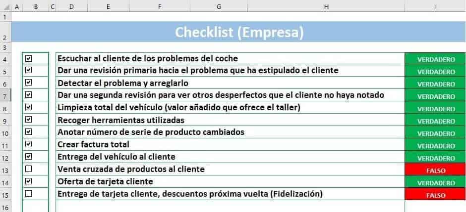 Checklist Emprendedor