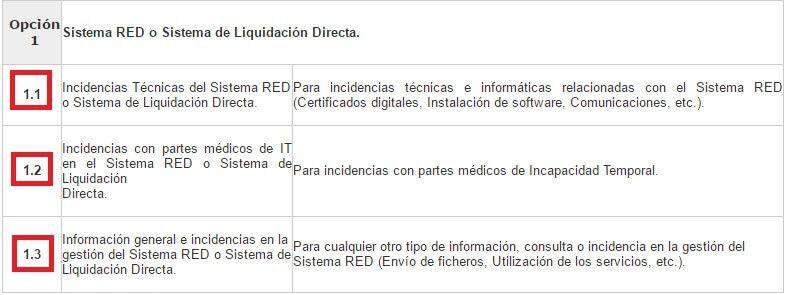 telefono sistema red