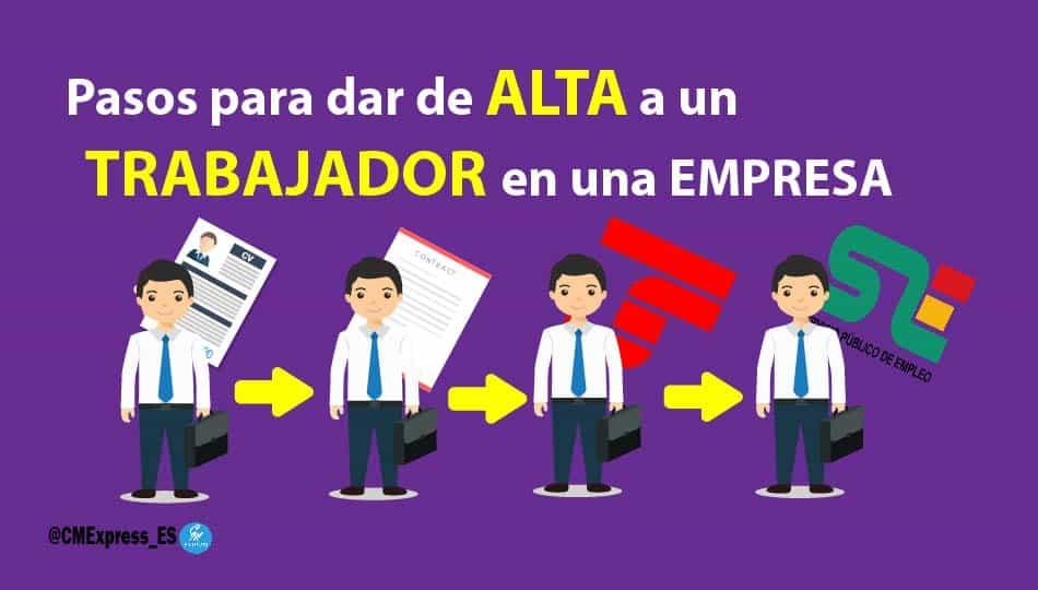 Pasos para contratar un trabajador en una Empresa
