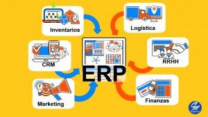 Enterprise resource planning ¿Qué es un ERP? 301