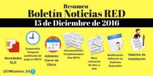 Boletín Noticias RED 15 de Diciembre de 2016